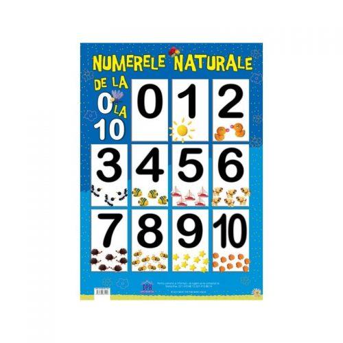 Numerele naturale de la 0 la 10 (ed. tiparita)