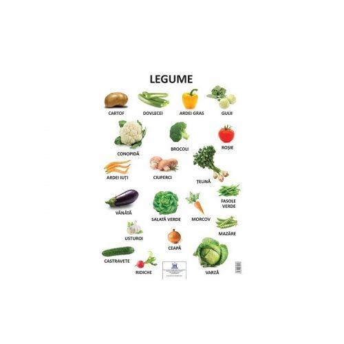 Plansa legume (ed. tiparita)